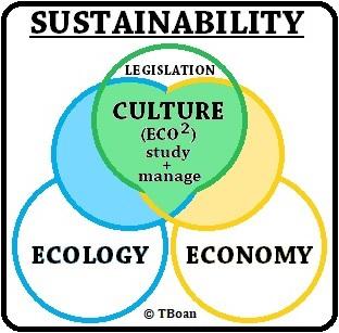 ecoculture-eco-squared